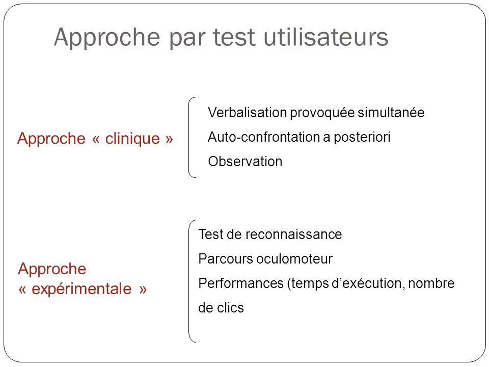 Approche par test utilisateurs Verbalisation provoquée simultanée Auto-confrontation a posteriori Observation Approche « clinique » Test de reconnaiss