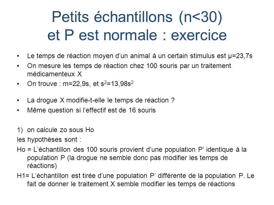 Petits échantillons (n<30) et P est normale : exercice Le temps de réaction moyen dun animal à un certain stimulus est μ=23,7s On mesure les temps de réaction chez 100 souris par un traitement médicamenteux X On trouve : m=22,9s, et s 2 =13,98s 2 La drogue X modifie-t-elle le temps de réaction .