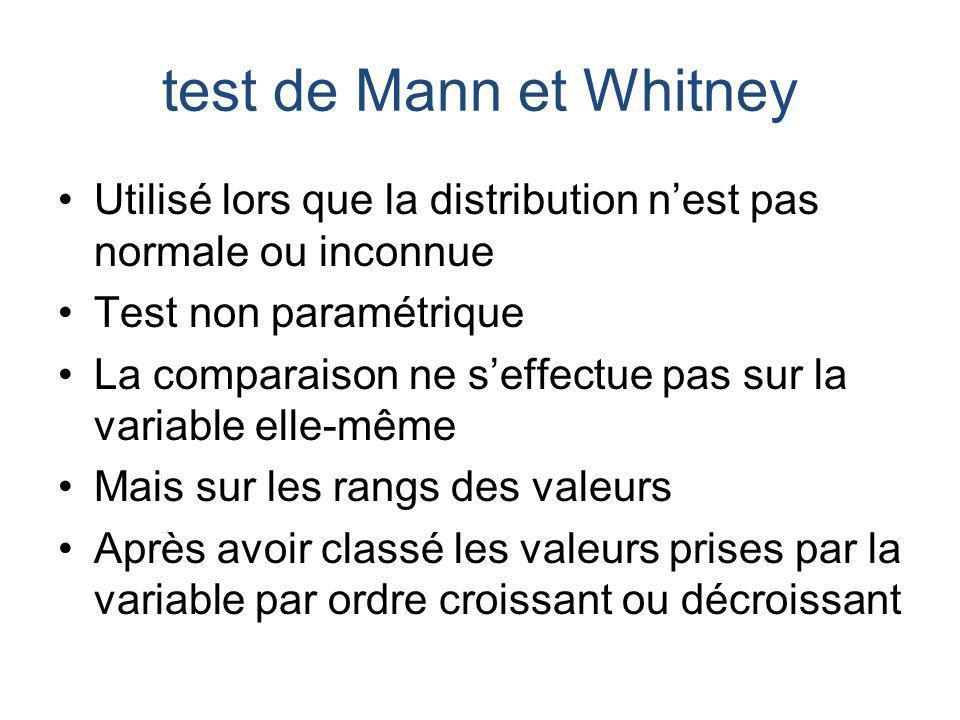 test de Mann et Whitney Utilisé lors que la distribution nest pas normale ou inconnue Test non paramétrique La comparaison ne seffectue pas sur la variable elle-même Mais sur les rangs des valeurs Après avoir classé les valeurs prises par la variable par ordre croissant ou décroissant