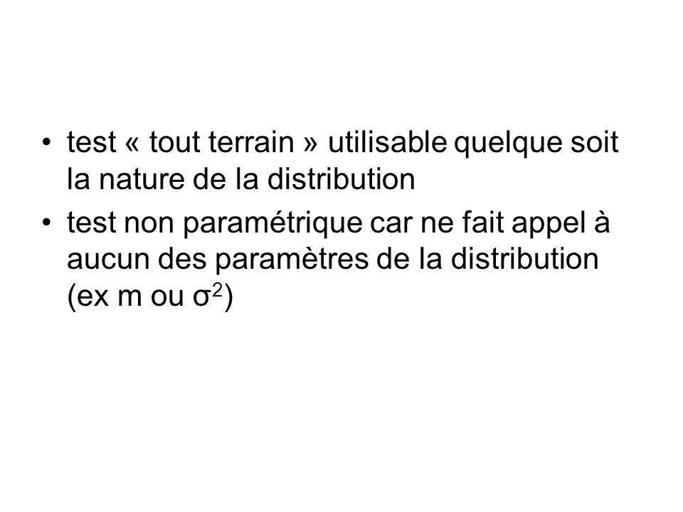 test « tout terrain » utilisable quelque soit la nature de la distribution test non paramétrique car ne fait appel à aucun des paramètres de la distri