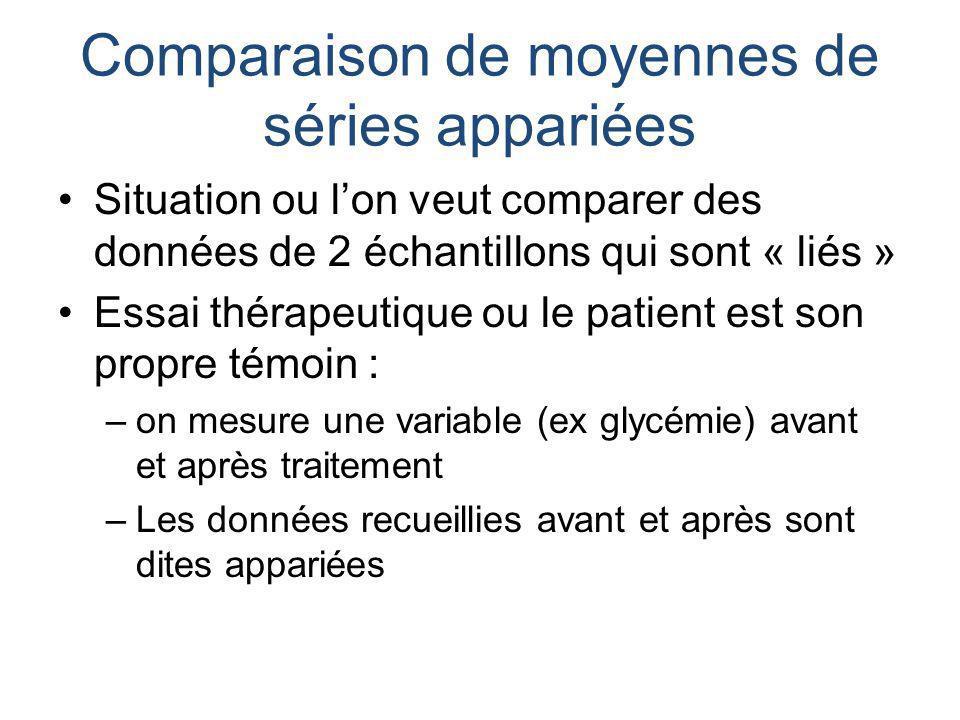 Comparaison de moyennes de séries appariées Situation ou lon veut comparer des données de 2 échantillons qui sont « liés » Essai thérapeutique ou le p