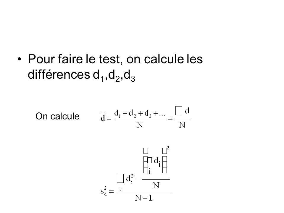 Pour faire le test, on calcule les différences d 1,d 2,d 3 On calcule
