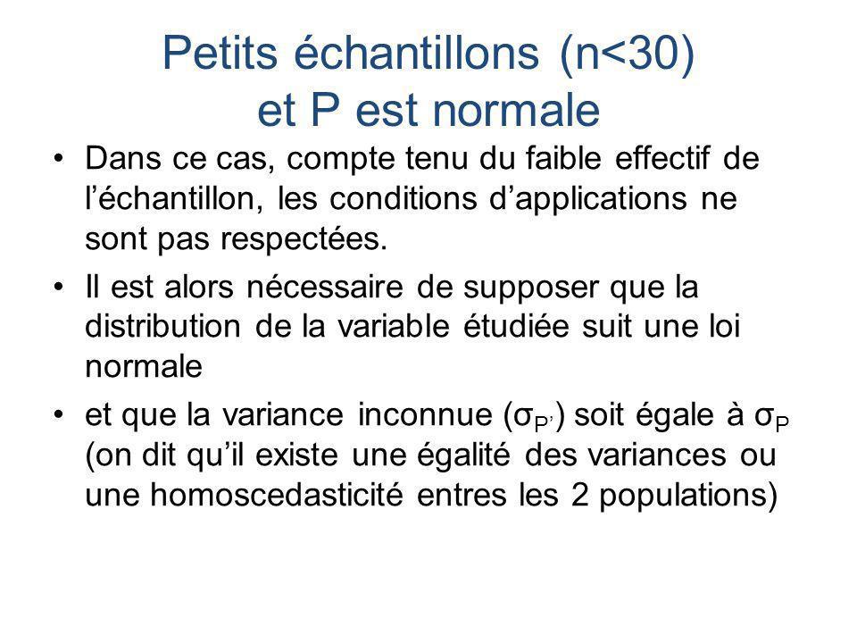 Petits échantillons (n<30) et P est normale Dans ce cas, compte tenu du faible effectif de léchantillon, les conditions dapplications ne sont pas resp
