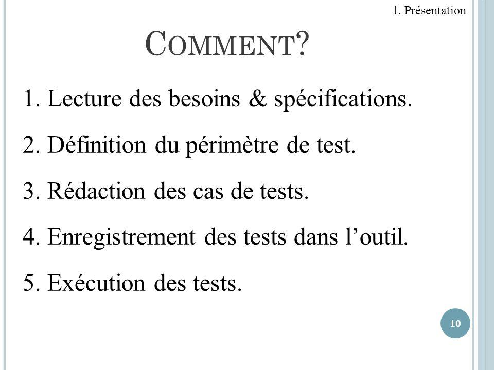 10 1. Lecture des besoins & spécifications. 2. Définition du périmètre de test. 3. Rédaction des cas de tests. 4. Enregistrement des tests dans loutil