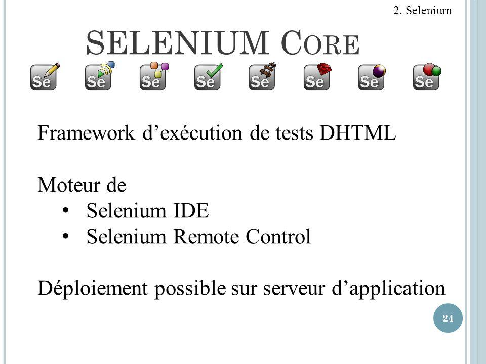 SELENIUM C ORE 24 2. Selenium Framework dexécution de tests DHTML Moteur de Selenium IDE Selenium Remote Control Déploiement possible sur serveur dapp