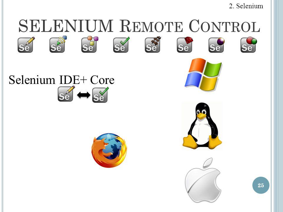 SELENIUM R EMOTE C ONTROL 25 Selenium IDE+ Core 2. Selenium