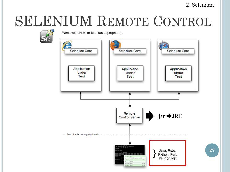 SELENIUM R EMOTE C ONTROL 27 2. Selenium.jar JRE