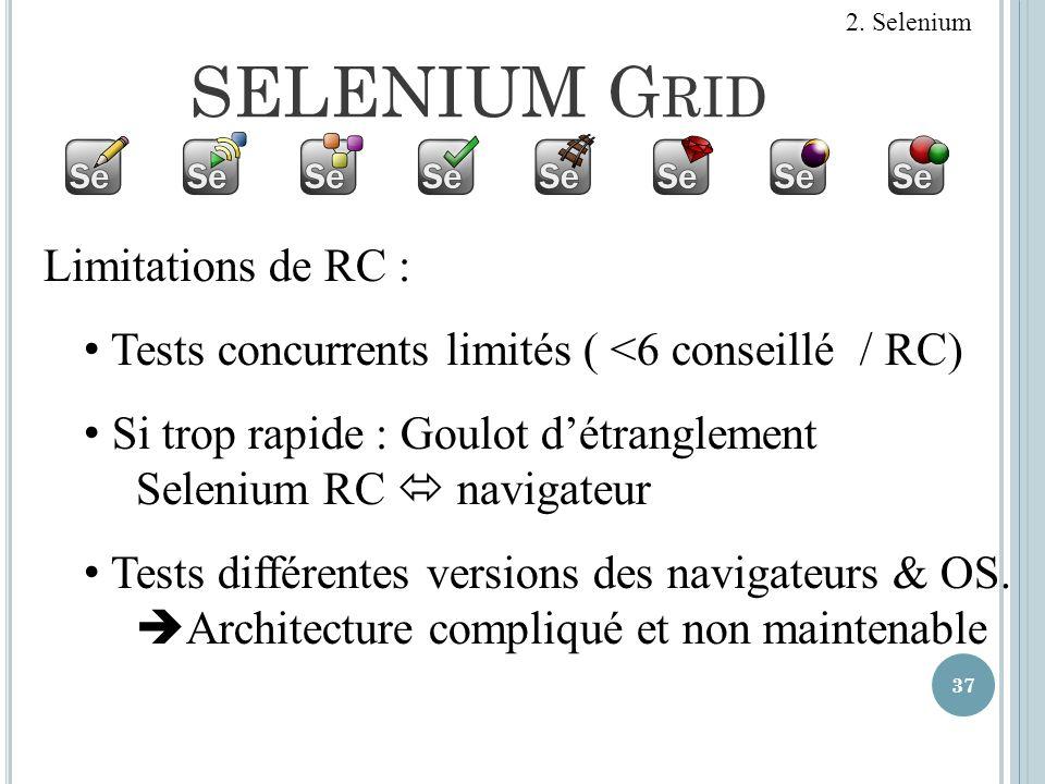 SELENIUM G RID 37 2. Selenium Limitations de RC : Tests concurrents limités ( <6 conseillé / RC) Si trop rapide : Goulot détranglement Selenium RC nav