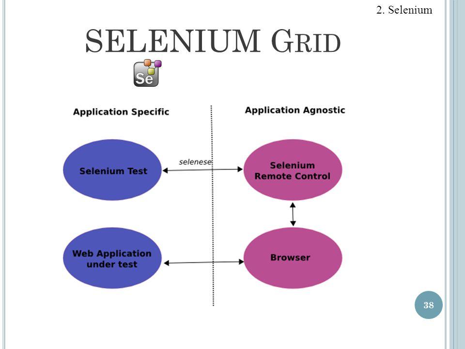 SELENIUM G RID 38 2. Selenium