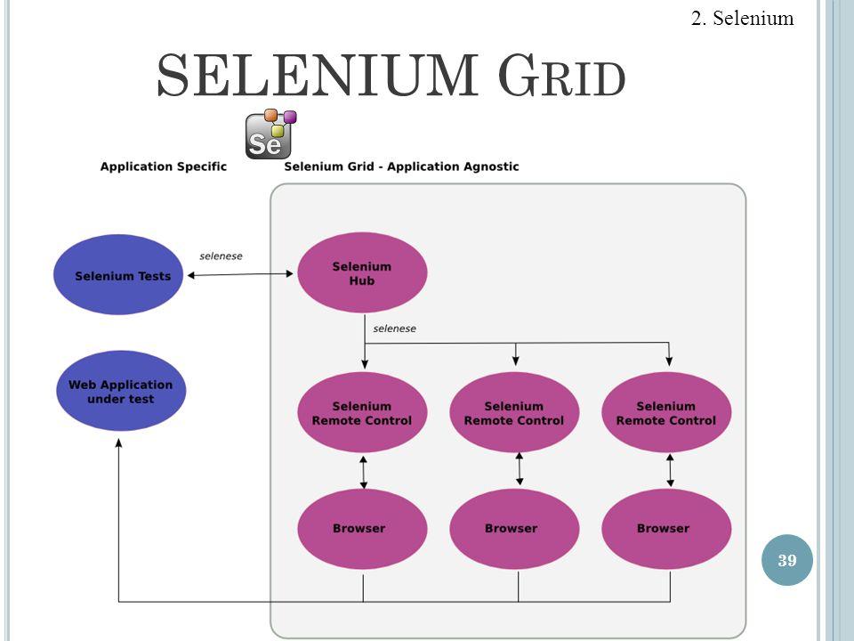 SELENIUM G RID 39 2. Selenium