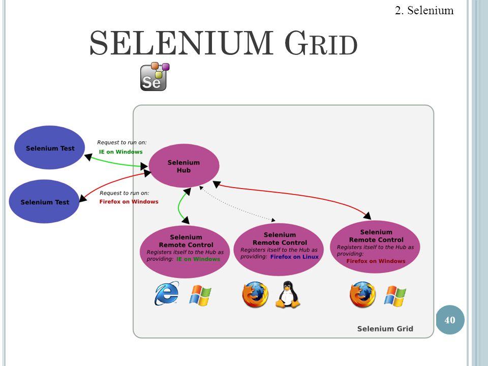 SELENIUM G RID 40 2. Selenium