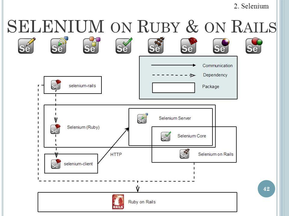 SELENIUM ON R UBY & ON R AILS 42 2. Selenium