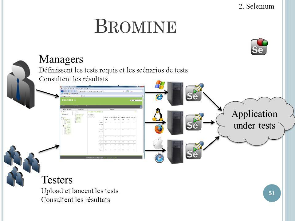B ROMINE 51 2. Selenium Application under tests Managers Définissent les tests requis et les scénarios de tests Consultent les résultats Testers Uploa