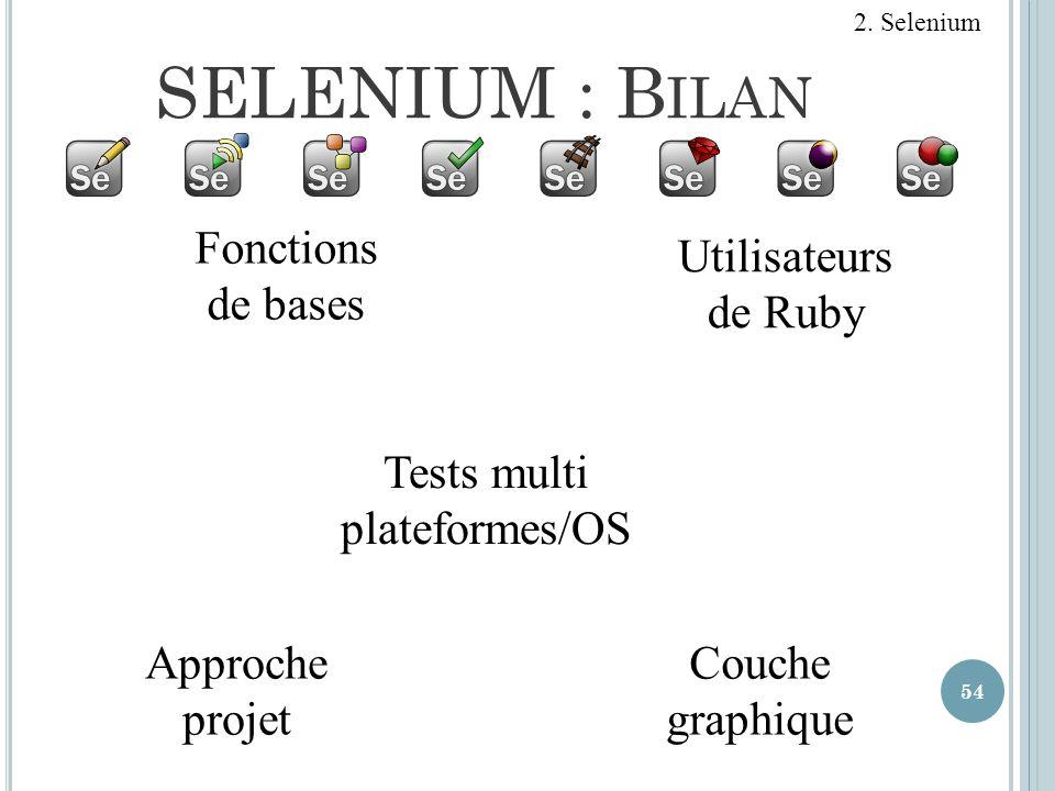 SELENIUM : B ILAN 54 2. Selenium Fonctions de bases Tests multi plateformes/OS Approche projet Couche graphique Utilisateurs de Ruby