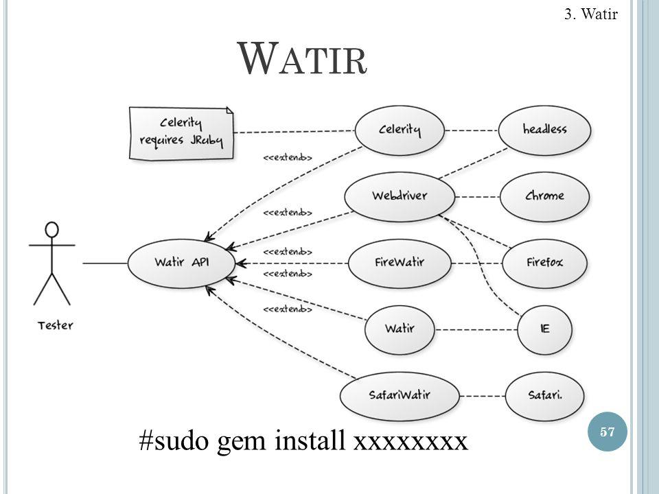 W ATIR 57 3. Watir #sudo gem install xxxxxxxx
