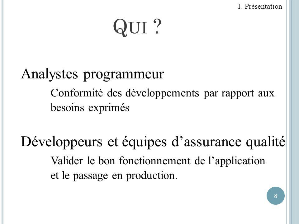 8 Analystes programmeur Conformité des développements par rapport aux besoins exprimés Développeurs et équipes dassurance qualité Valider le bon fonct