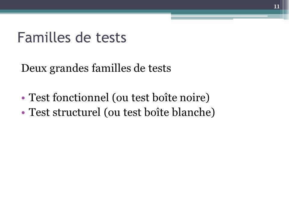 Familles de tests Deux grandes familles de tests Test fonctionnel (ou test boîte noire) Test structurel (ou test boîte blanche) 11