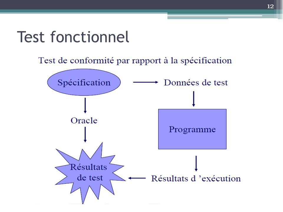 Test fonctionnel 12