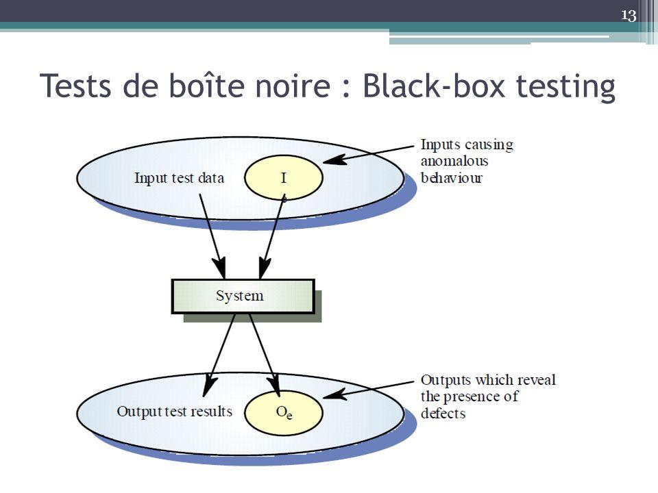 Tests de boîte noire : Black-box testing 13