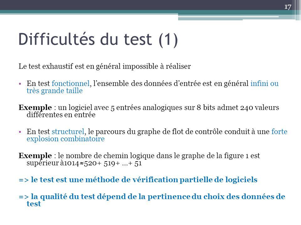 Difficultés du test (1) Le test exhaustif est en général impossible à réaliser En test fonctionnel, lensemble des données dentrée est en général infini ou très grande taille Exemple : un logiciel avec 5 entrées analogiques sur 8 bits admet 240 valeurs différentes en entrée En test structurel, le parcours du graphe de flot de contrôle conduit à une forte explosion combinatoire Exemple : le nombre de chemin logique dans le graphe de la figure 1 est supérieur à1014520+ 519+ …+ 51 => le test est une méthode de vérification partielle de logiciels => la qualité du test dépend de la pertinence du choix des données de test 17