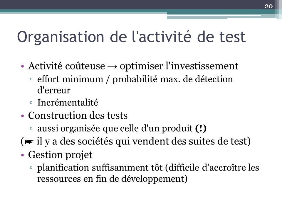 Organisation de l activité de test Activité coûteuse optimiser l investissement effort minimum / probabilité max.