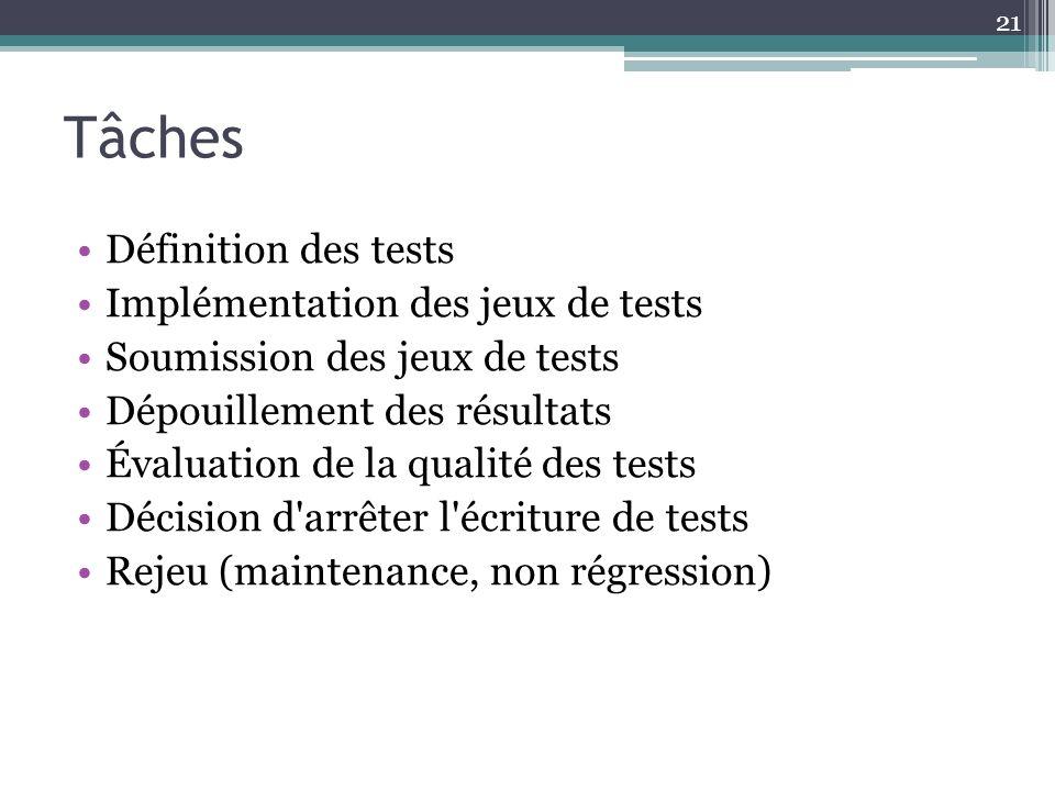 Tâches Définition des tests Implémentation des jeux de tests Soumission des jeux de tests Dépouillement des résultats Évaluation de la qualité des tests Décision d arrêter l écriture de tests Rejeu (maintenance, non régression) 21