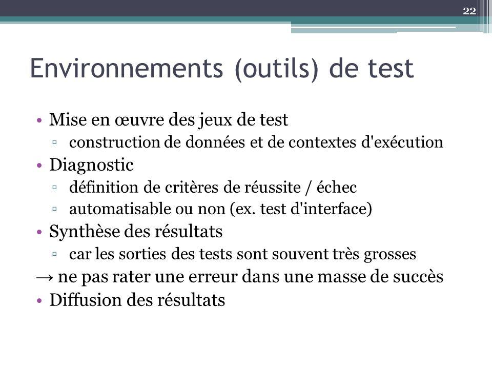 Environnements (outils) de test Mise en œuvre des jeux de test construction de données et de contextes d exécution Diagnostic définition de critères de réussite / échec automatisable ou non (ex.