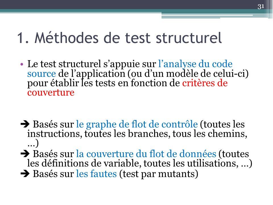 1. Méthodes de test structurel Le test structurel sappuie sur lanalyse du code source de lapplication (ou dun modèle de celui-ci) pour établir les tes