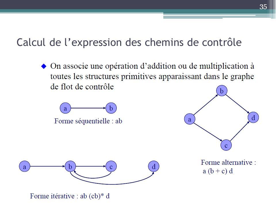 Calcul de lexpression des chemins de contrôle 35