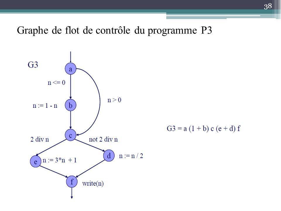 Graphe de flot de contrôle du programme P3 38