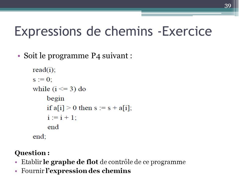 Expressions de chemins -Exercice 39 Soit le programme P4 suivant : Question : Etablir le graphe de flot de contrôle de ce programme Fournir lexpression des chemins