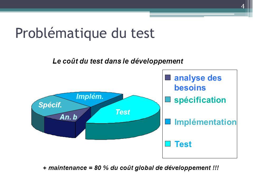 Problématique du test 4 analyse des besoins spécification Implémentation Testt Le coût du test dans le développement + maintenance = 80 % du coût global de développement !!.