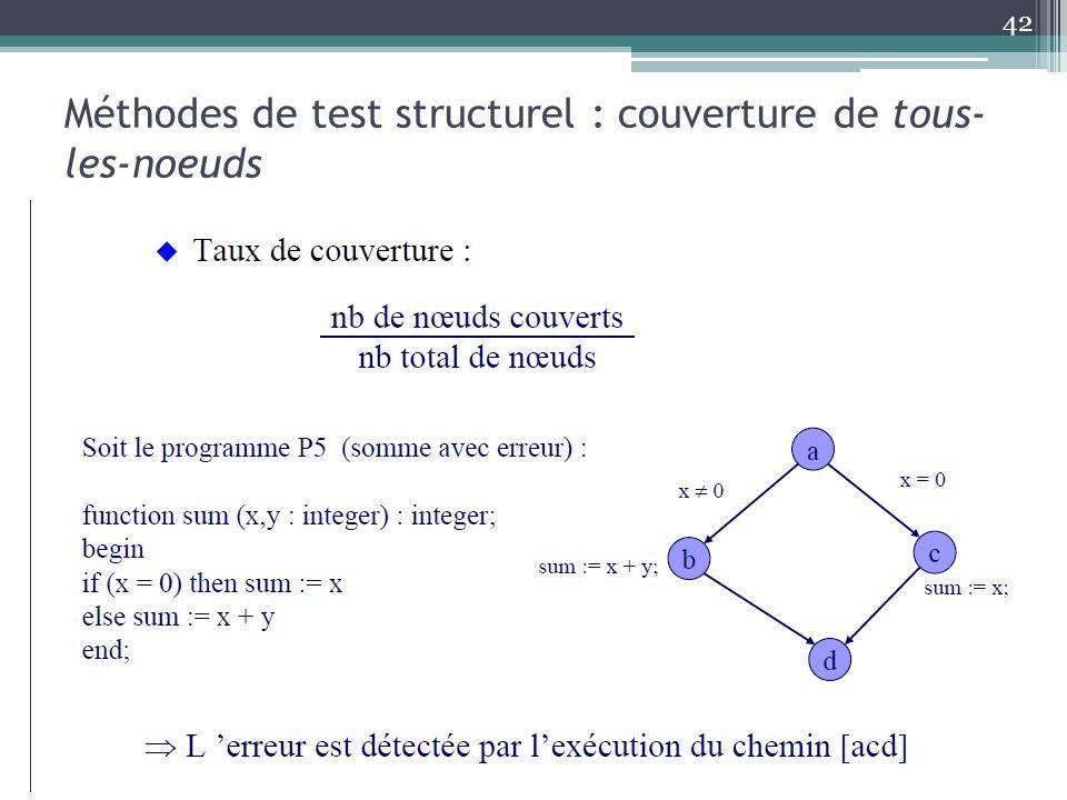 Méthodes de test structurel : couverture de tous- les-noeuds 42