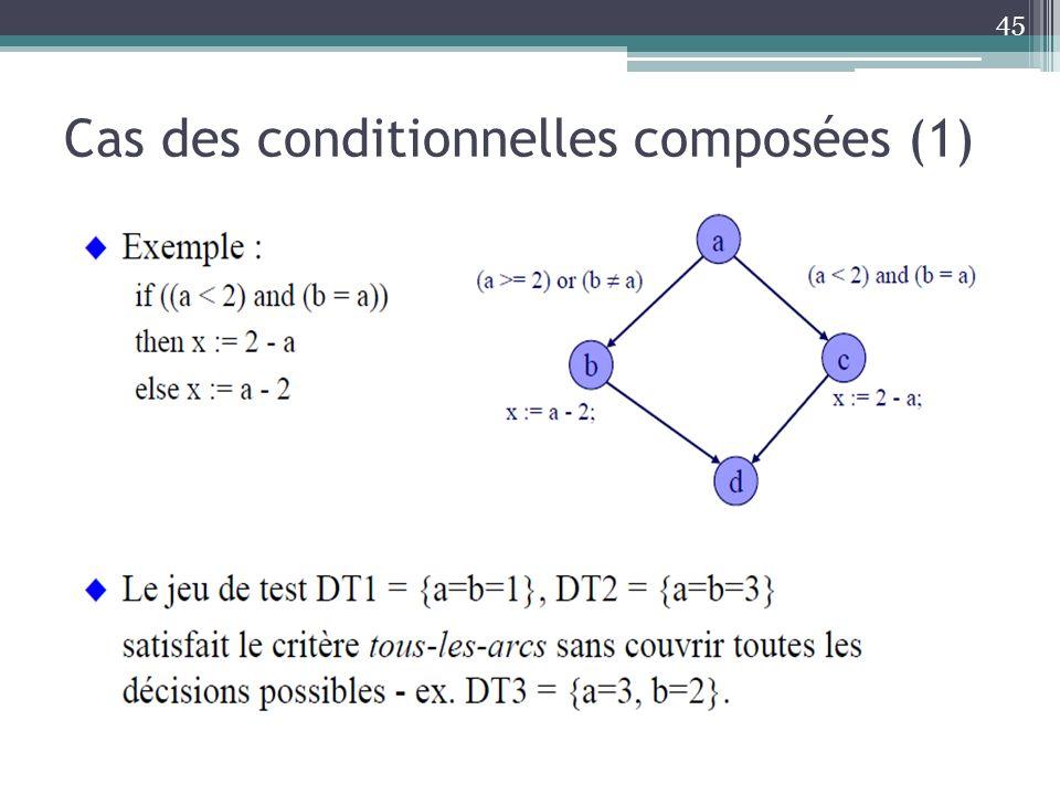 Cas des conditionnelles composées (1) 45