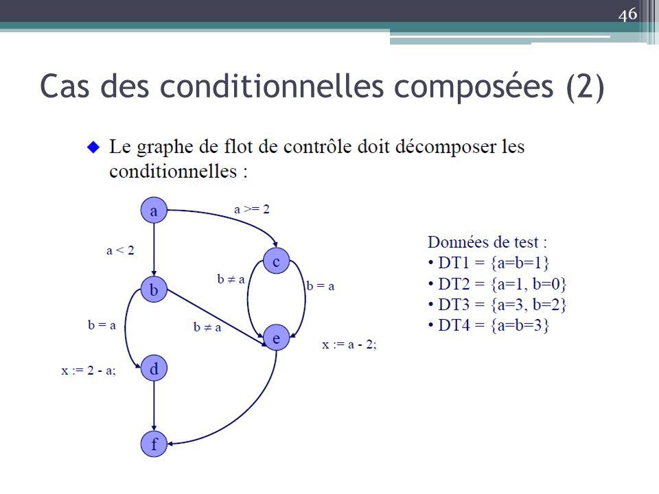 Cas des conditionnelles composées (2) 46