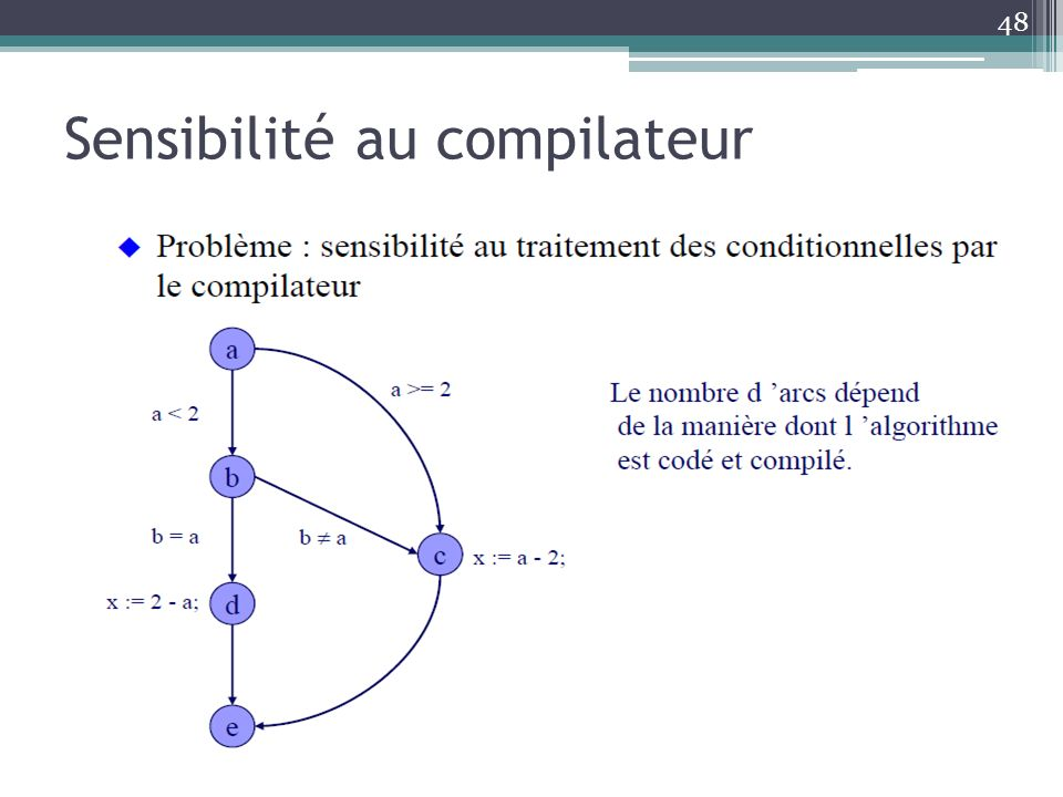 Sensibilité au compilateur 48