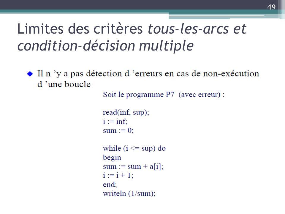 Limites des critères tous-les-arcs et condition-décision multiple 49