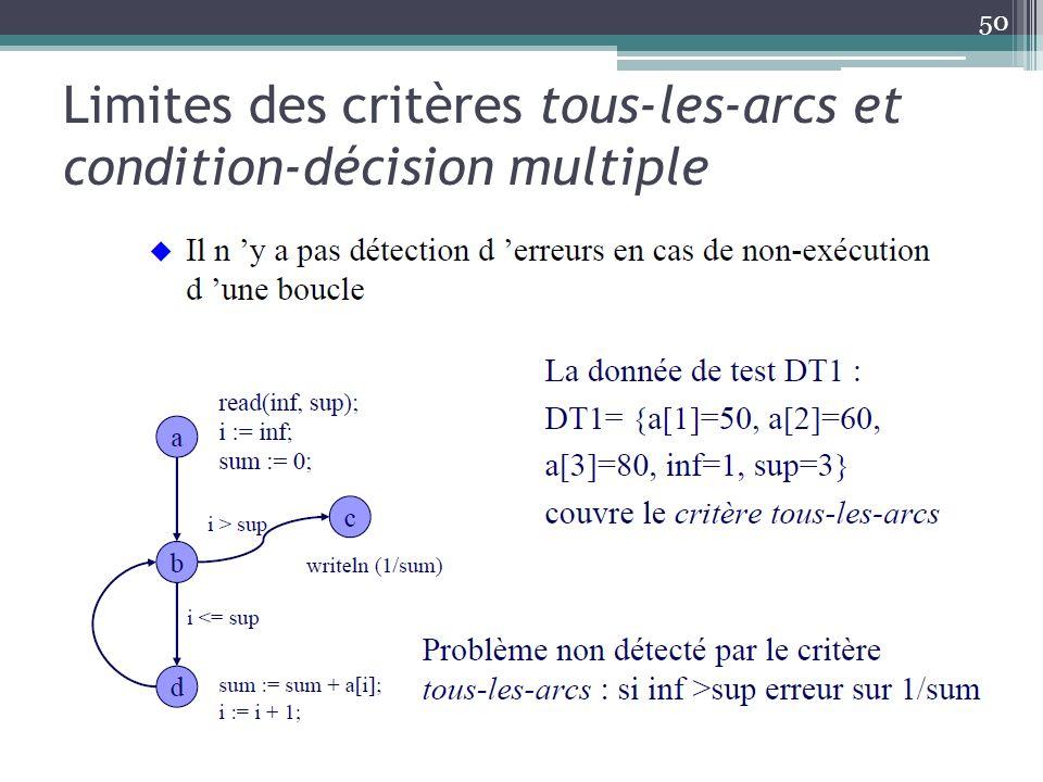 50 Limites des critères tous-les-arcs et condition-décision multiple