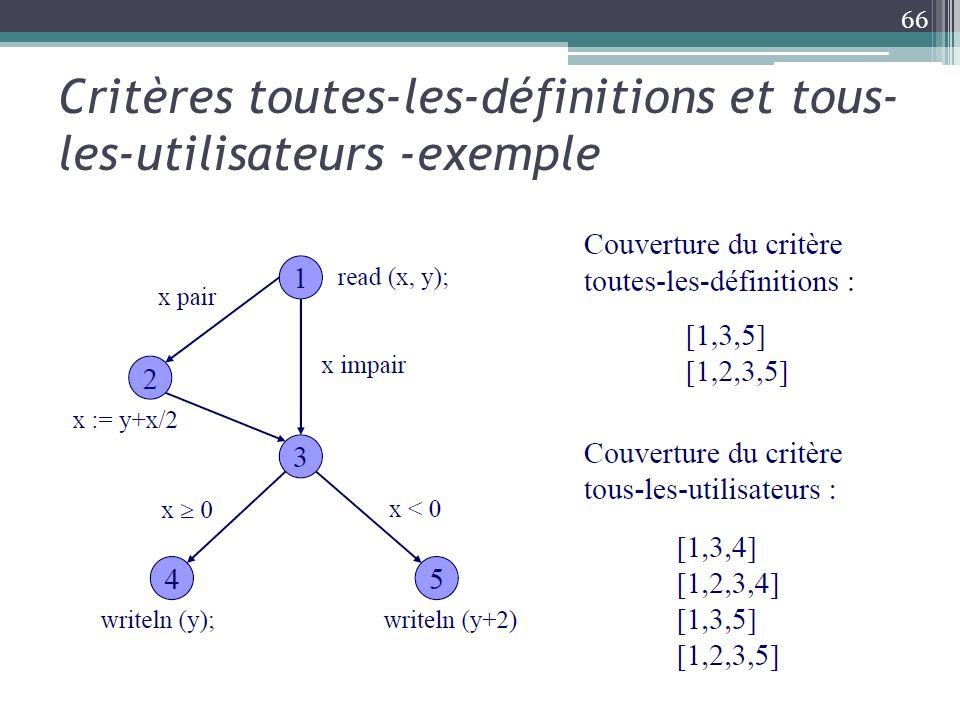 Critères toutes-les-définitions et tous- les-utilisateurs -exemple 66