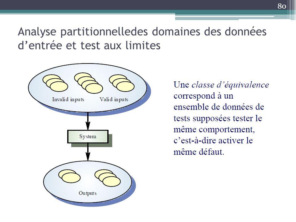 Analyse partitionnelledes domaines des données dentrée et test aux limites 80