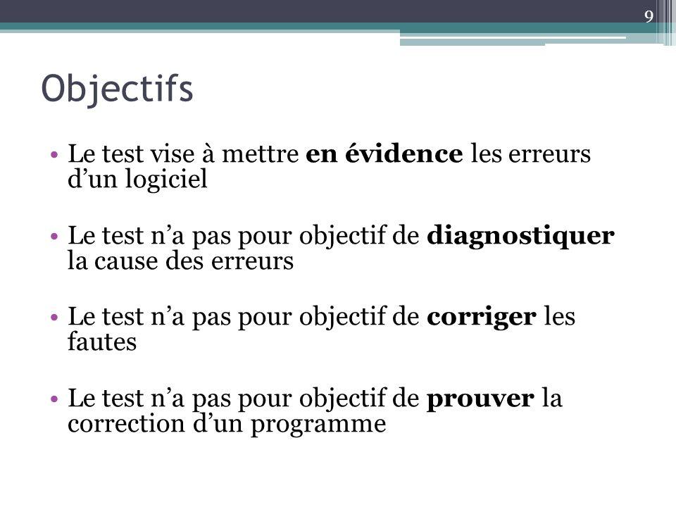 60 Méthodes de test structurel -Exercice
