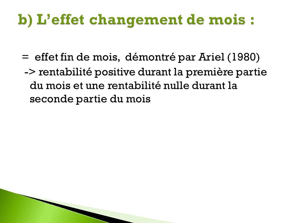 = effet fin de mois, démontré par Ariel (1980) -> rentabilité positive durant la première partie du mois et une rentabilité nulle durant la seconde pa