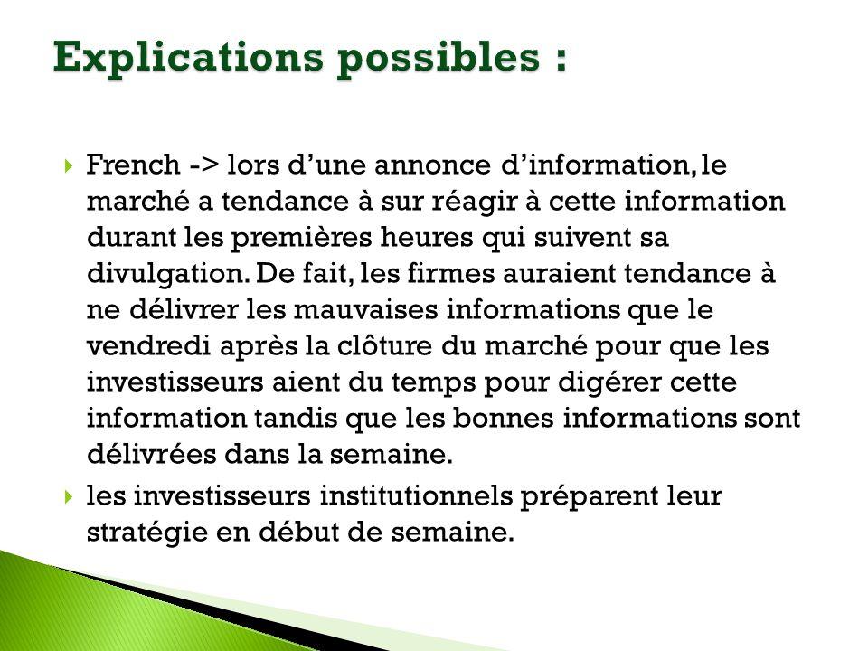 French -> lors dune annonce dinformation, le marché a tendance à sur réagir à cette information durant les premières heures qui suivent sa divulgation