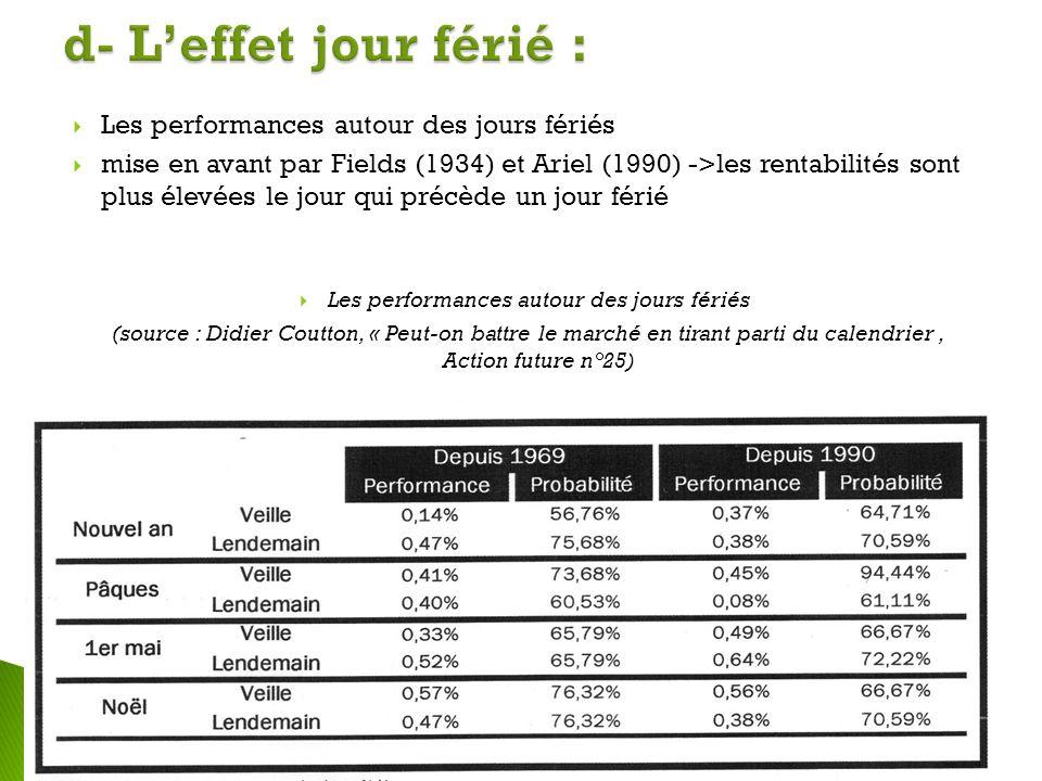 Les performances autour des jours fériés mise en avant par Fields (1934) et Ariel (1990) ->les rentabilités sont plus élevées le jour qui précède un j