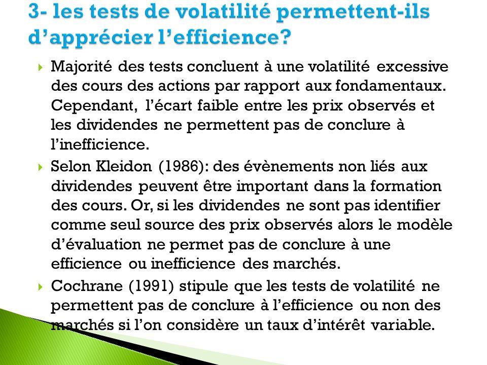 Majorité des tests concluent à une volatilité excessive des cours des actions par rapport aux fondamentaux. Cependant, lécart faible entre les prix ob