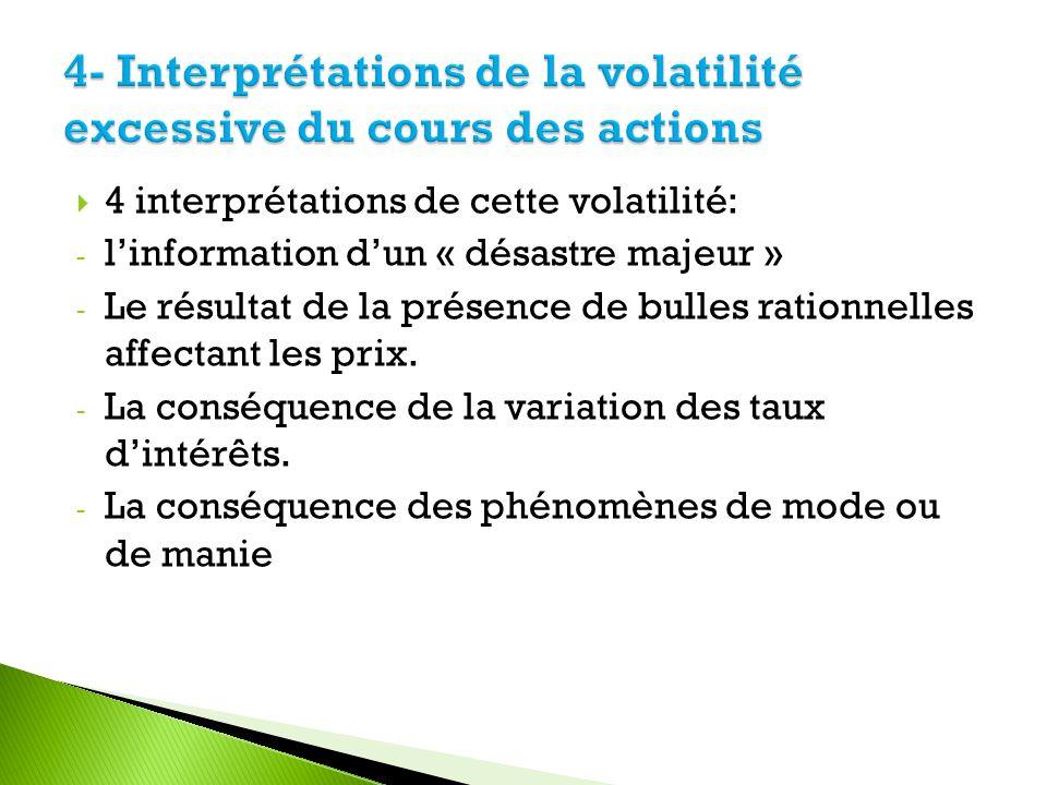 4 interprétations de cette volatilité: - linformation dun « désastre majeur » - Le résultat de la présence de bulles rationnelles affectant les prix.