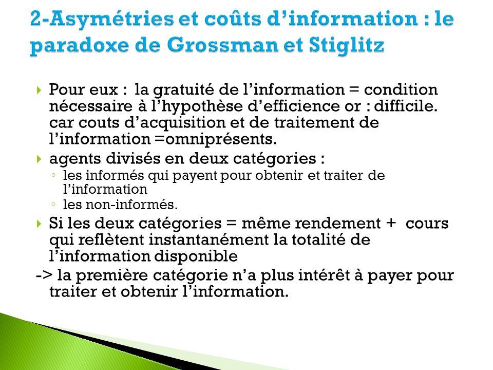 Pour eux : la gratuité de linformation = condition nécessaire à lhypothèse defficience or : difficile. car couts dacquisition et de traitement de linf