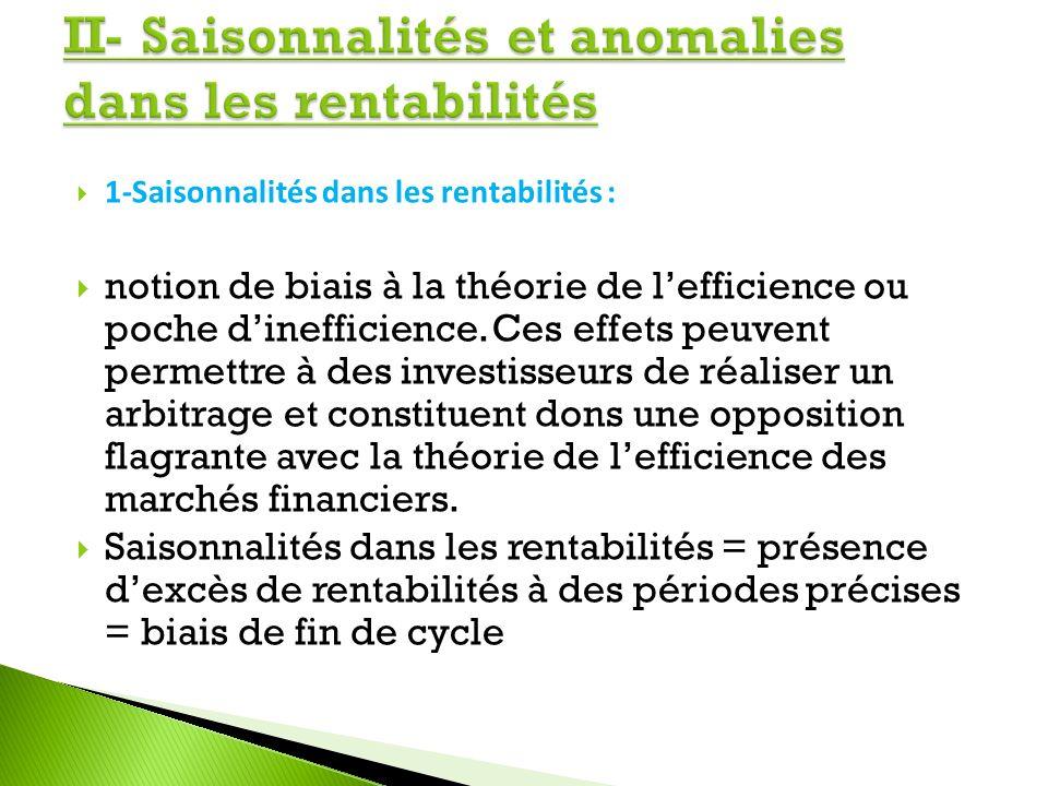1-Saisonnalités dans les rentabilités : notion de biais à la théorie de lefficience ou poche dinefficience. Ces effets peuvent permettre à des investi