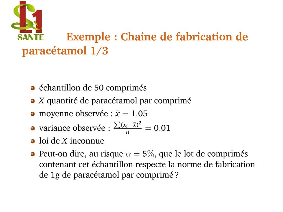 Exemple 1/3