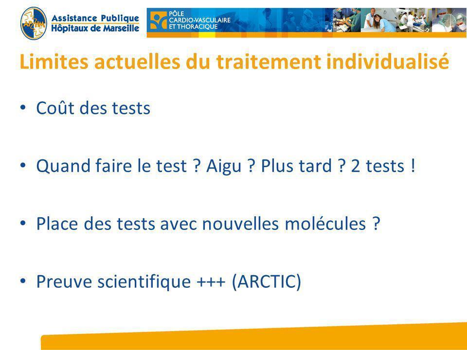 Limites actuelles du traitement individualisé Coût des tests Quand faire le test .